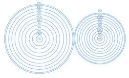 Esquema de la física, de la química y de la geometría sagrada Imagenes de archivo