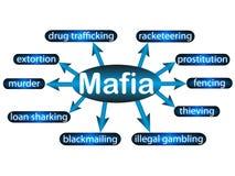 Esquema del criminal de la mafia Imagen de archivo