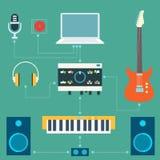 Esquema del estudio de grabación de los sonidos Diseño plano Stock de ilustración