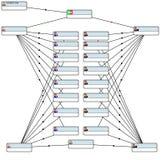 Esquema del flujo de trabajo Imagen de archivo libre de regalías