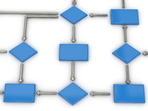 Esquema del proceso de negocio - organigrama Imagen de archivo