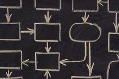 Esquema em branco abstrato da gerência no quadro-negro imagem de stock