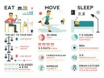 Essen Sie Bewegungs-Schlaf Stockbild