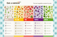 Essen Sie einen Regenbogen lizenzfreie abbildung