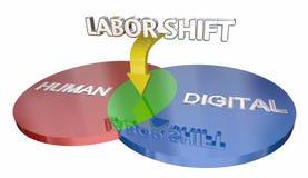 Essere umano di lavoro dello spostamento alla mano d'opera Venn Diagram 3d Illustrat di Digital Immagine Stock