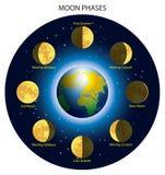 Esté en la luna las fases Fotos de archivo