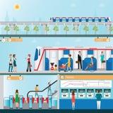 Estação de caminhos-de-ferro do céu com povos Imagem de Stock