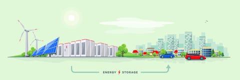 Estação de Electric Power e sistema do armazenamento da bateria com Cit urbano ilustração do vetor