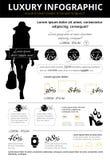 Estadística de lujo de las mercancías infographic stock de ilustración