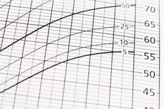 estadísticas Imagen de archivo