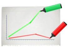 Estadísticas de los gráficos Imagen de archivo libre de regalías
