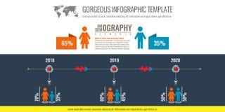 Estadísticas de negocio para la carta infographic de la cronología de la población del demographics Ejemplo del vector del icono  libre illustration