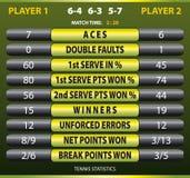 Estadísticas del tenis Imágenes de archivo libres de regalías