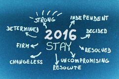 Estada de Golas 2016 escrita no cartão azul Foto de Stock Royalty Free