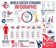 Estadios de fútbol infographic de juego del deporte del fútbol stock de ilustración