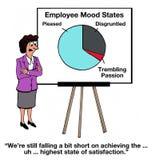 Estados do humor do empregado ilustração do vetor