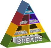 Estantes de la pirámide de alimento libre illustration