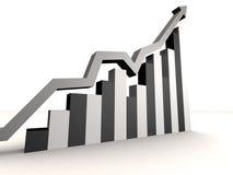 Estatística Imagem de Stock Royalty Free