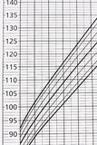 Estatísticas Imagens de Stock Royalty Free