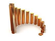 Estatísticas de negócio Fotos de Stock Royalty Free