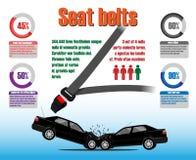 Estatísticas do cinto de segurança Molde do vetor de Infographics Imagem de Stock Royalty Free