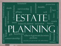 Estate Planning Word Cloud Concept on a Blackboard. Estate Planning Word Cloud Concept on a Chalkboard with great terms such as durable, will, financials, lawyer Royalty Free Stock Photo