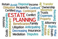 Estate Planning. Word cloud on white background Royalty Free Stock Photography