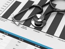 Estetoscopio, carta, enfermedades, médicas, cuidado médico Imagen de archivo libre de regalías