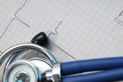 Estetoscopio y concepto de ECG de diagnóstico médico Foto de archivo libre de regalías