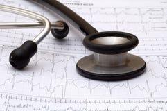 Estetoscopio y EKG Imagen de archivo