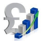 Estilo do ícone da moeda da libra Foto de Stock Royalty Free