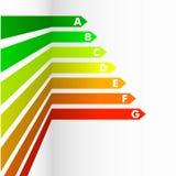 Estimation de rendement énergétique