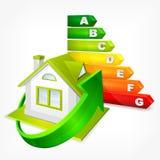 Estimation de rendement énergétique avec les flèches et la maison Image stock