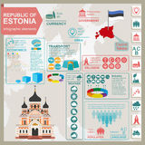 Estonia infographics, statistical data, sights. Stock Image