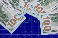 Estrangeiros e dólar americano Foto de Stock