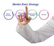 Estratégia da entrada do mercado foto de stock