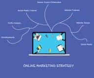Estratégia de marketing em linha Imagens de Stock