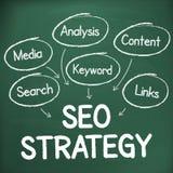 Estratégia de SEO escrita à mão no quadro Foto de Stock Royalty Free