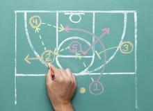 Estratégia do basquetebol Imagem de Stock