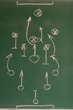 Estratégia do futebol Imagens de Stock