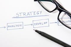 Estratégia empresarial Foto de Stock