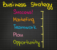 Estratégia empresarial Imagens de Stock