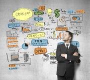 Estratégia empresarial da cor Fotografia de Stock Royalty Free
