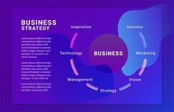 Estratégia empresarial molde do folheto ilustração royalty free