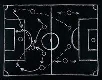 Estrategia de las táctica del juego del fútbol dibujada con la tiza blanca en el tablero de tiza Imágenes de archivo libres de regalías