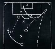 Estrategia de las táctica del juego del fútbol dibujada con la tiza blanca en el tablero de tiza Fotos de archivo libres de regalías