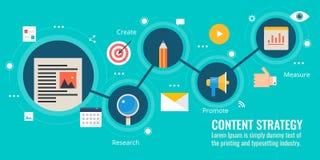 Estrategia de marketing contenta, desarrollo, promoción, concepto digital del márketing Bandera plana del vector del diseño ilustración del vector