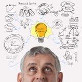 Estrategia de pensamiento del proceso de asunto del hombre de negocios Imágenes de archivo libres de regalías
