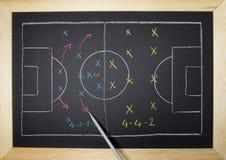 Estrategia del fútbol Fotografía de archivo libre de regalías