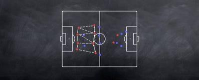Estrategia del fútbol de la posesión de la bola Imagen de archivo
